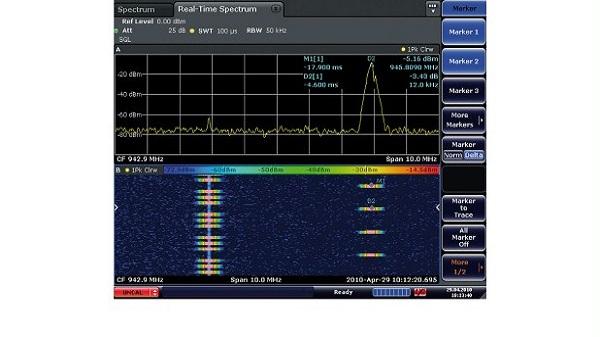 R&S®FSVR實時頻譜分析儀 5